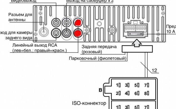 Как подключить сабвуфер к 4 канальному усилителю: инструкция