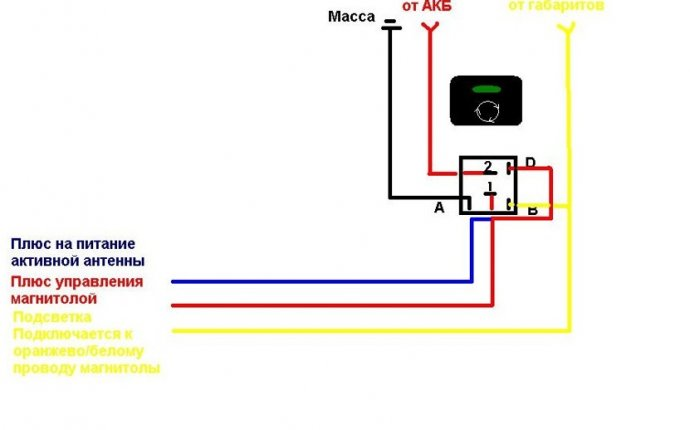 Магнитола с кнопки и ISO разъем в ВАЗ 2114 (часть 2) — бортжурнал