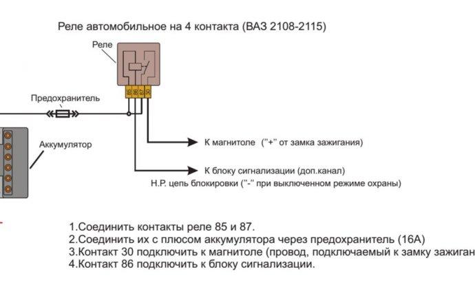 Подключение питания магнитолы через сигнализацию (+ схема